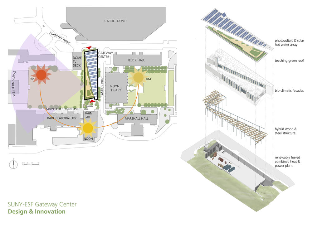 Gateway center suny esf college of environmental science project overview ccuart Choice Image