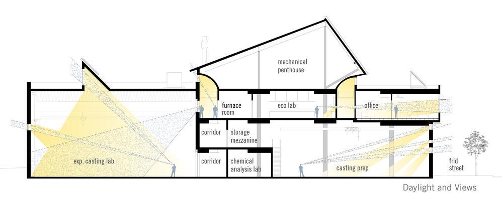 Home economics laboratory floor plan.