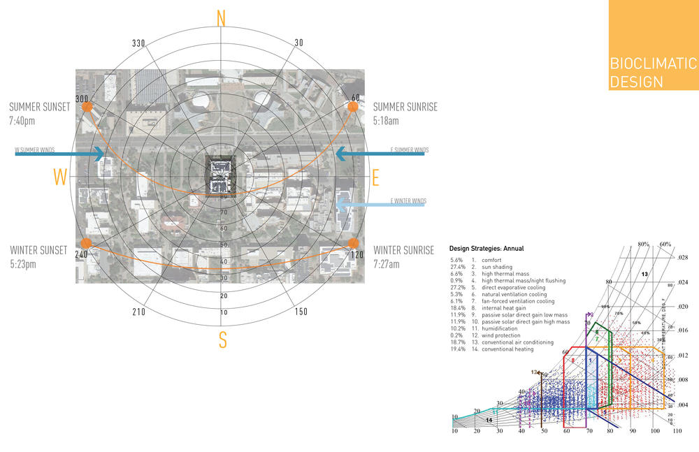 Arizona State University Tempe Campus Map.Arizona State University Student Health Services Aia Top Ten