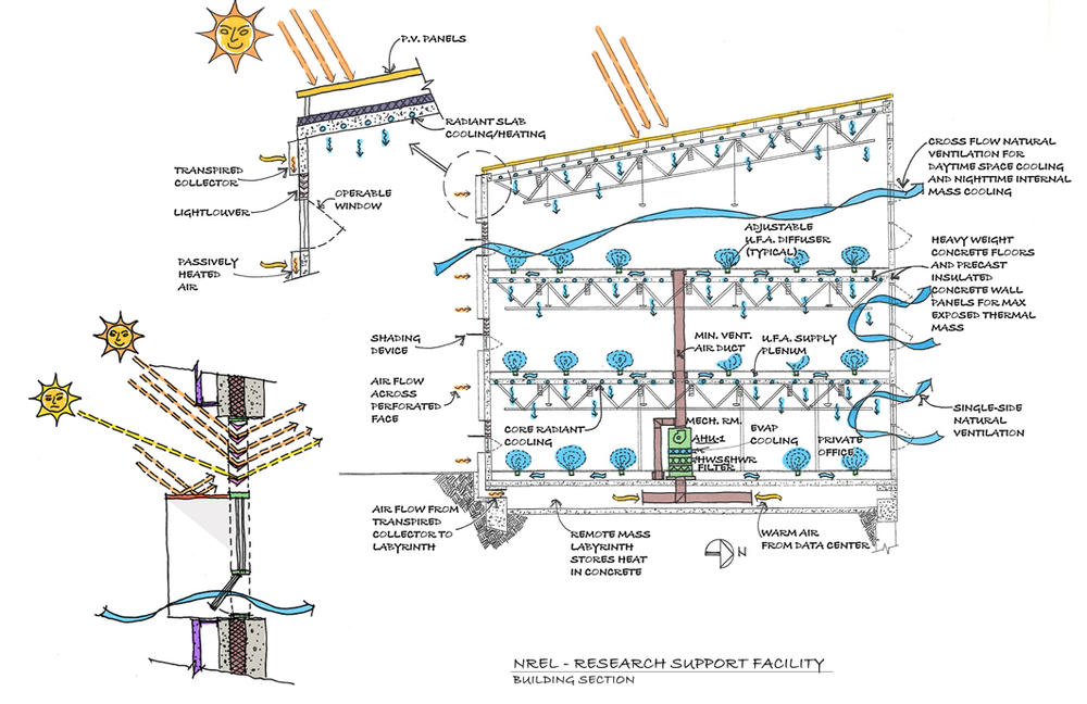 heating and cooling jobs