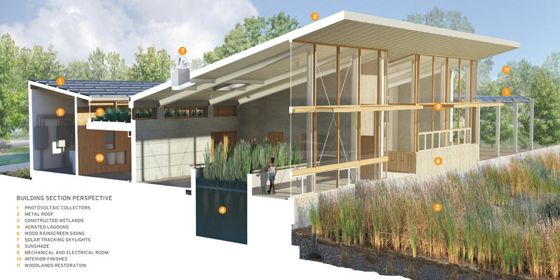 Omega Center For Sustainable Living AIA Top Ten