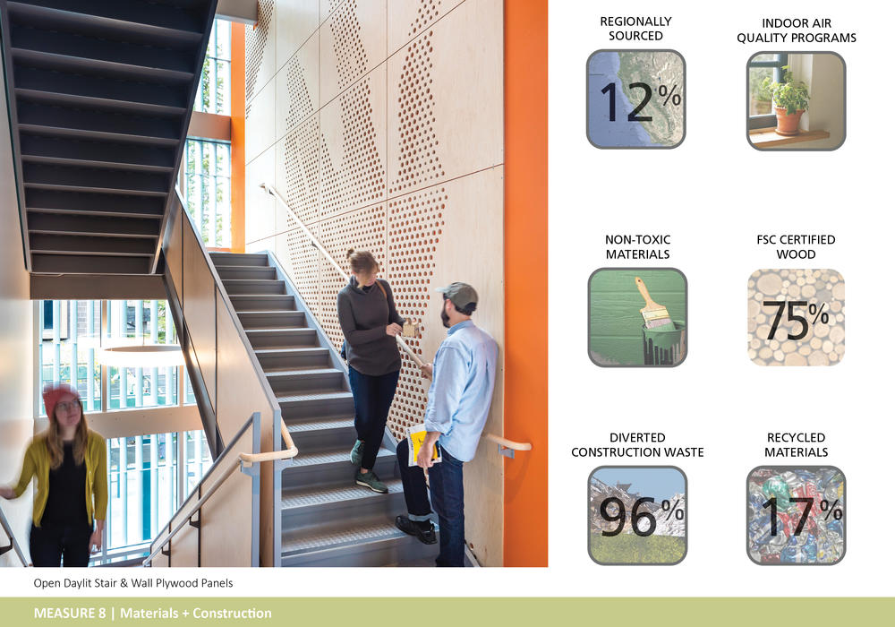 Materials For Architectural Design Awesome Jacobs Institute For Design  Innovation Aia Top Ten Inspiration Design