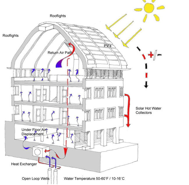 how to show habitable room windows in site plan