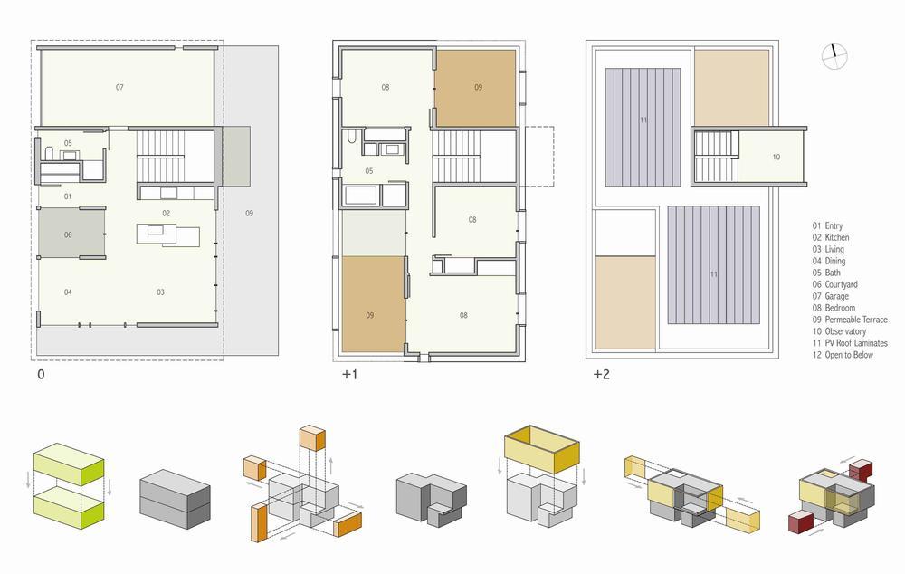 OS House – Top House Plan Sites