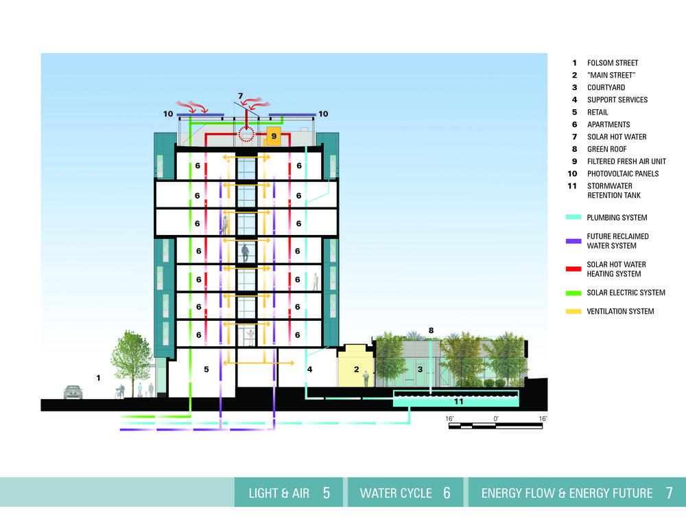 Top Ten Architect rene cazenave apartments | aia top ten