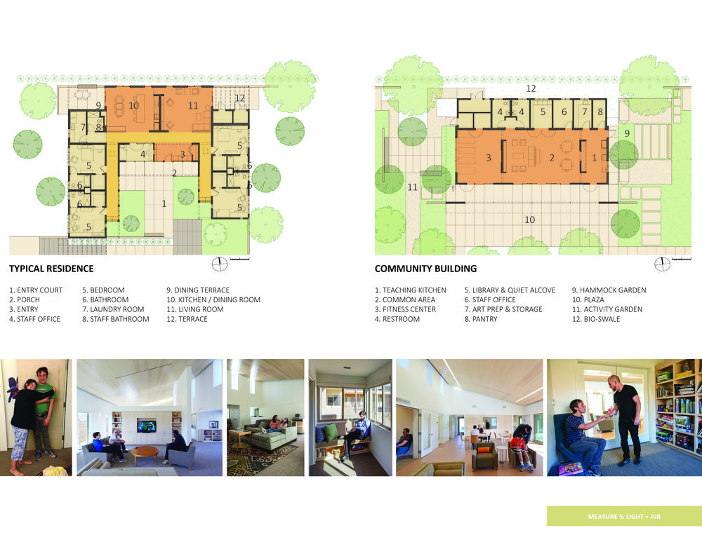 Teaching Kitchen Floor Plan sweetwater spectrum community | aia top ten