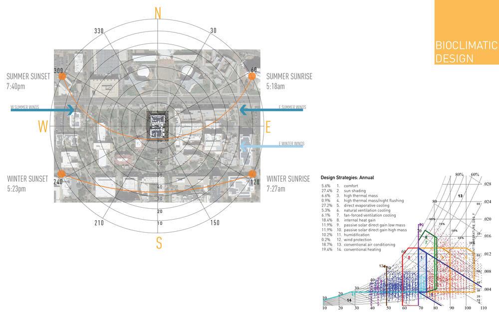 Map Of Arizona State University.Arizona State University Student Health Services Aia Top Ten