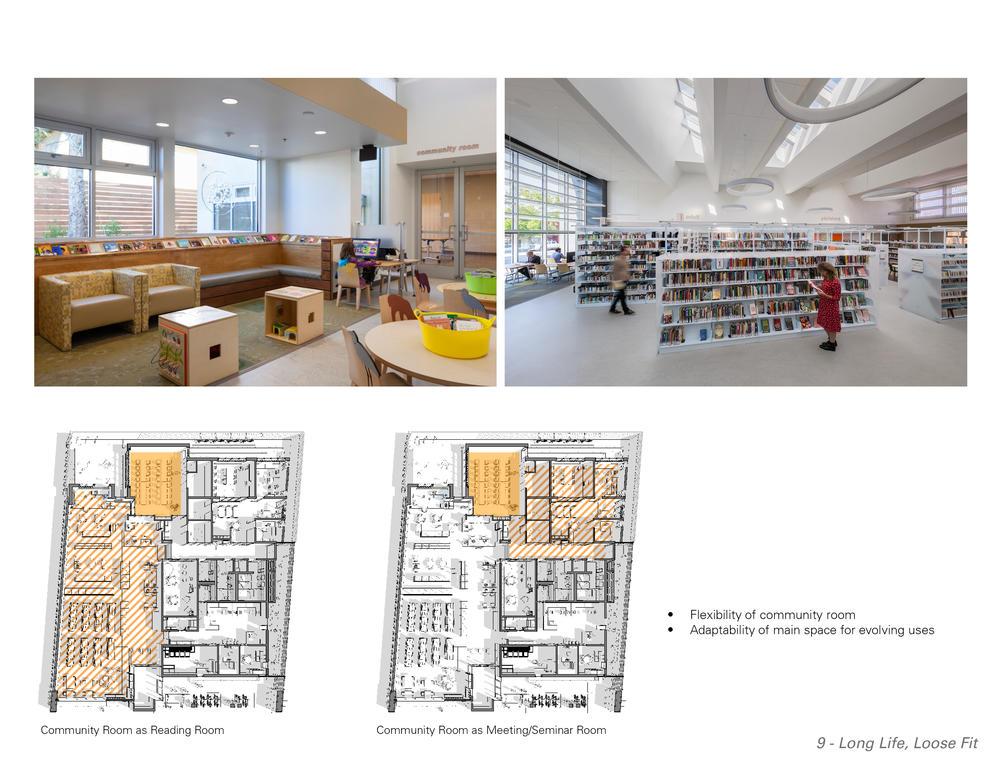biblioteca face bani câștigați bani rapid și fără efort