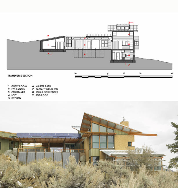Eastern Sierra House Aia Top Ten
