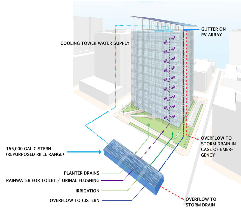 The Edith Green Wendell Wyatt Federal Building Aia Top Ten